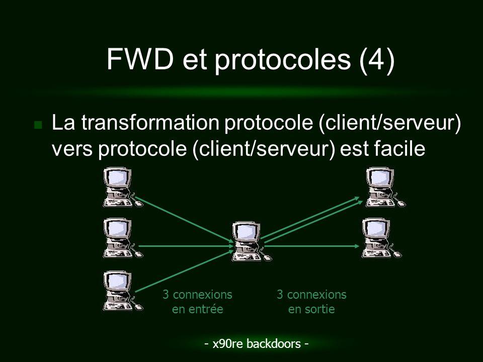 - x90re backdoors - FWD et protocoles (4) La transformation protocole (client/serveur) vers protocole (client/serveur) est facile 3 connexions en entr