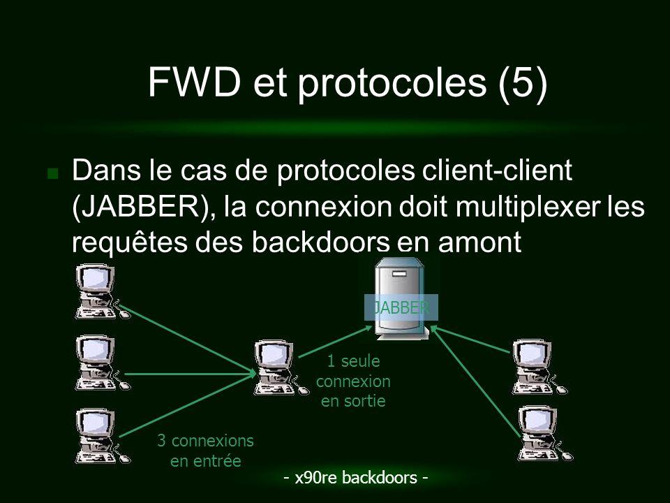 - x90re backdoors - FWD et protocoles (5) Dans le cas de protocoles client-client (JABBER), la connexion doit multiplexer les requêtes des backdoors e