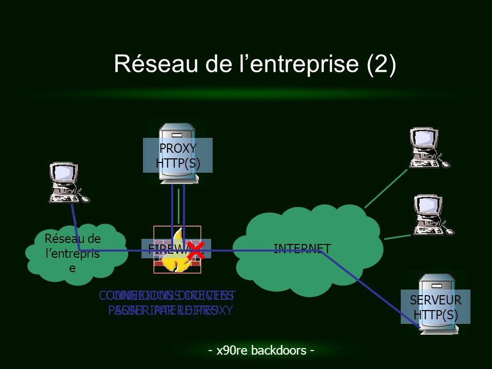 - x90re backdoors - FWD et protocoles (2) PROXY Par exemple dans la chaîne suivante, la communication va passer par le proxy en HTTP(S), puis passer en JABBER, puis en DIRECT JABBER DIRECT Backdoor BlackMoon HTTP(S)