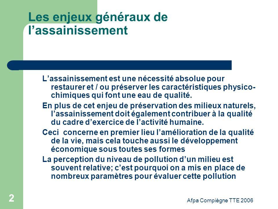 Afpa Compiègne TTE 2006 2 Les enjeux généraux de lassainissement Lassainissement est une nécessité absolue pour restaurer et / ou préserver les caract