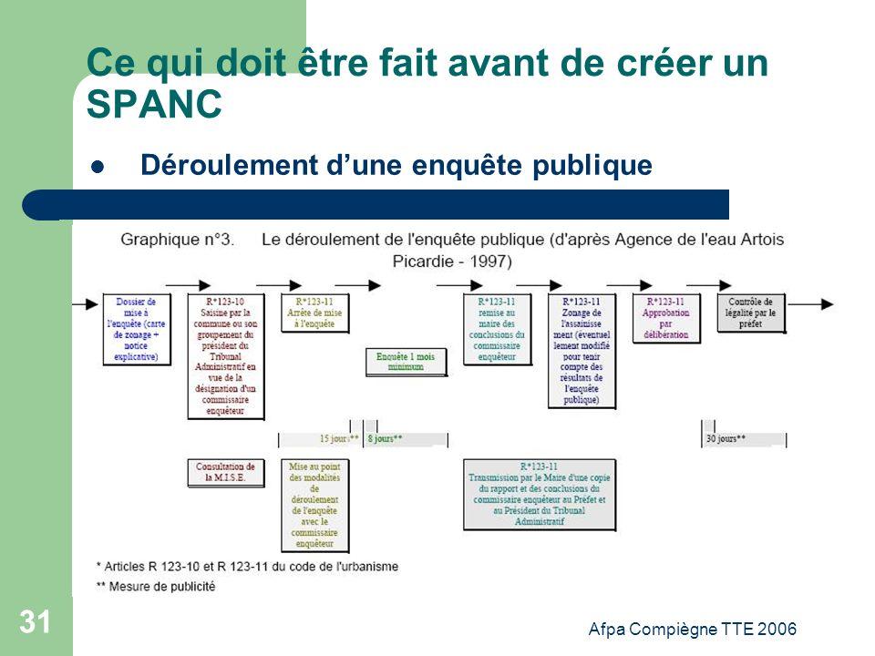Afpa Compiègne TTE 2006 31 Ce qui doit être fait avant de créer un SPANC Déroulement dune enquête publique