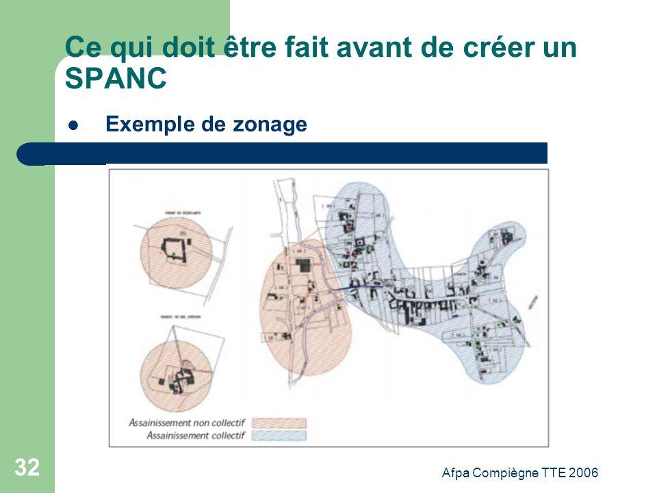 Afpa Compiègne TTE 2006 32 Ce qui doit être fait avant de créer un SPANC Exemple de zonage