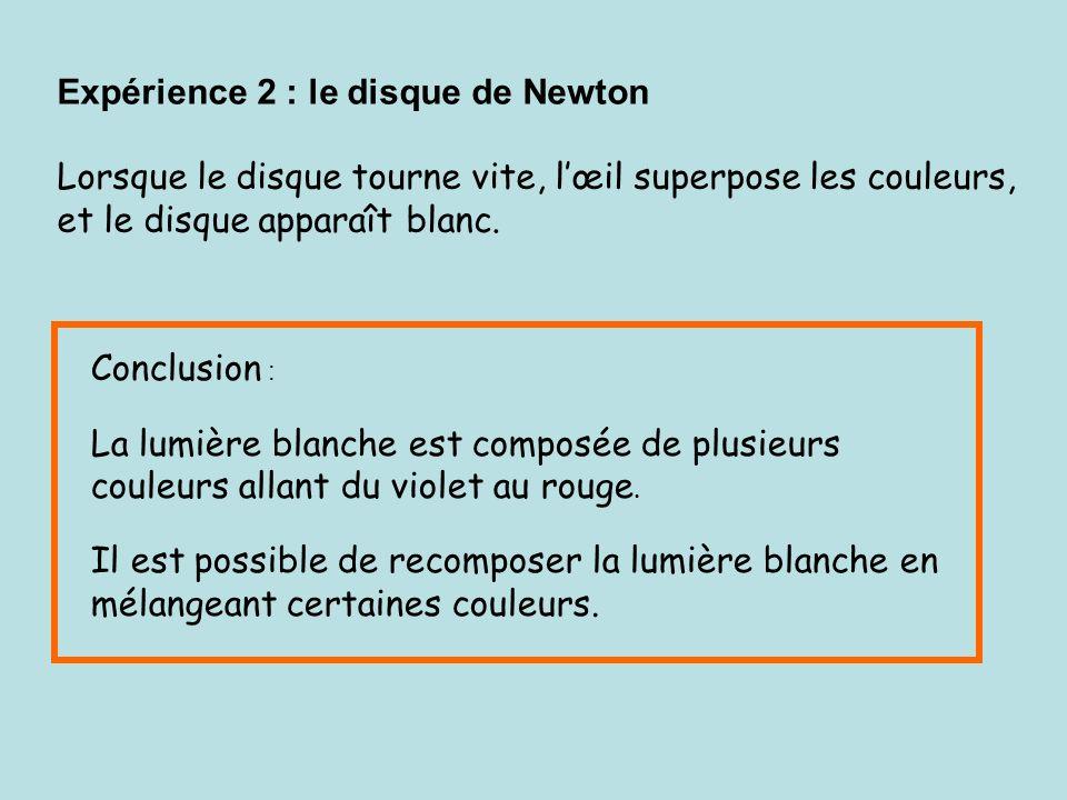 Expérience 2 : le disque de Newton Lorsque le disque tourne vite, lœil superpose les couleurs, et le disque apparaît blanc. Conclusion : La lumière bl