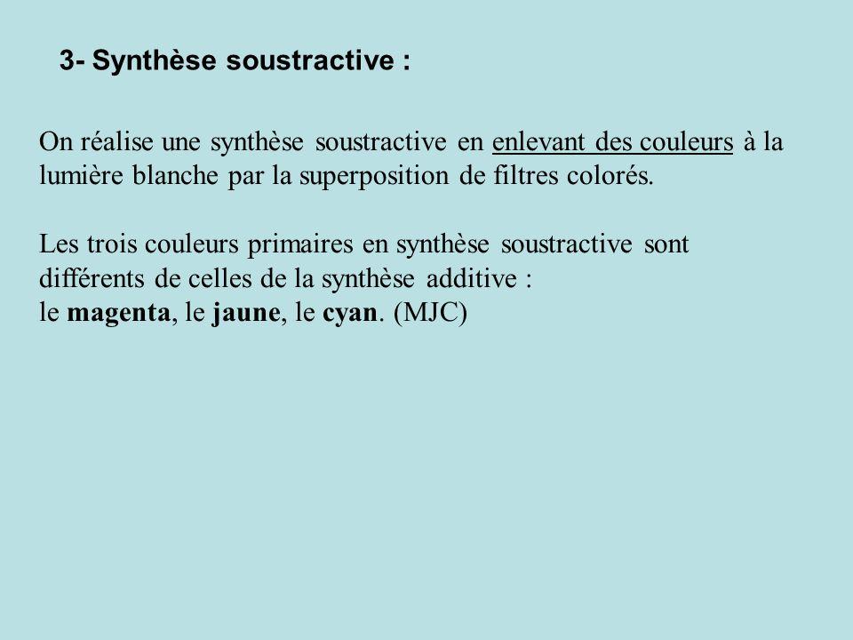 3- Synthèse soustractive : On réalise une synthèse soustractive en enlevant des couleurs à la lumière blanche par la superposition de filtres colorés.
