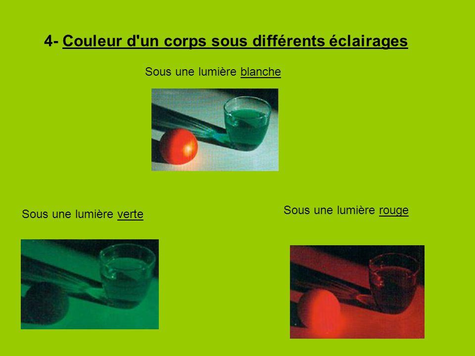 4- Couleur d'un corps sous différents éclairages Sous une lumière blanche Sous une lumière verte Sous une lumière rouge