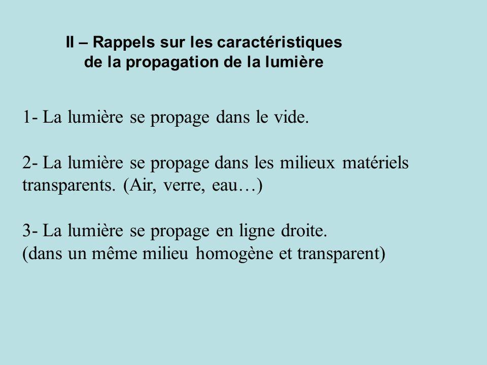 II – Rappels sur les caractéristiques de la propagation de la lumière 1- La lumière se propage dans le vide. 2- La lumière se propage dans les milieux