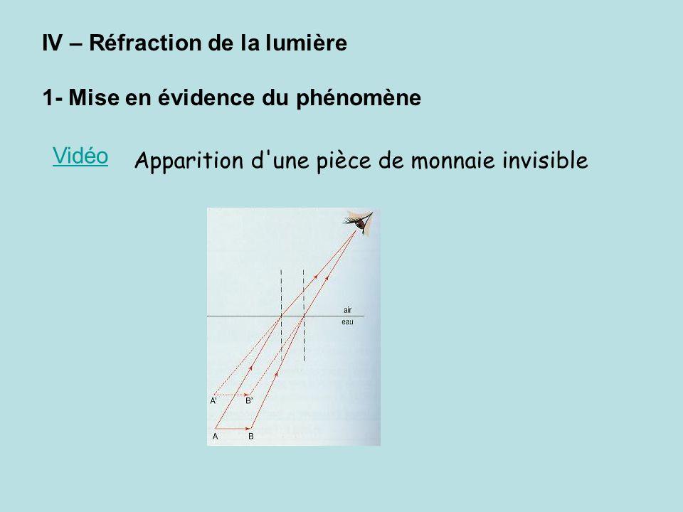 Vidéo Apparition d'une pièce de monnaie invisible IV – Réfraction de la lumière 1- Mise en évidence du phénomène