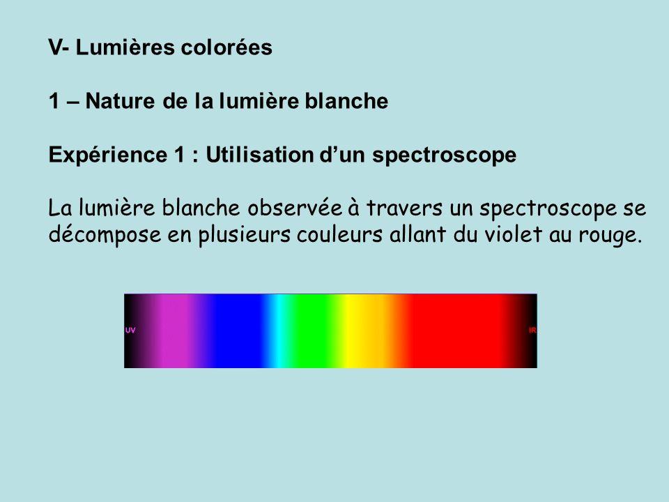 V- Lumières colorées 1 – Nature de la lumière blanche Expérience 1 : Utilisation dun spectroscope La lumière blanche observée à travers un spectroscop