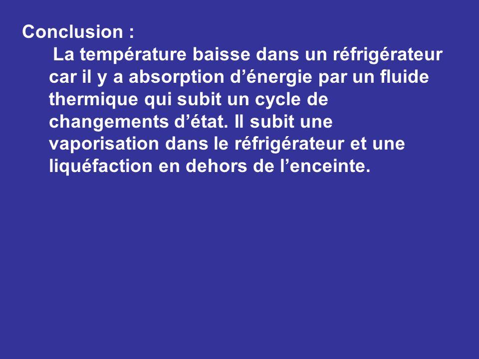 Conclusion : La température baisse dans un réfrigérateur car il y a absorption dénergie par un fluide thermique qui subit un cycle de changements déta