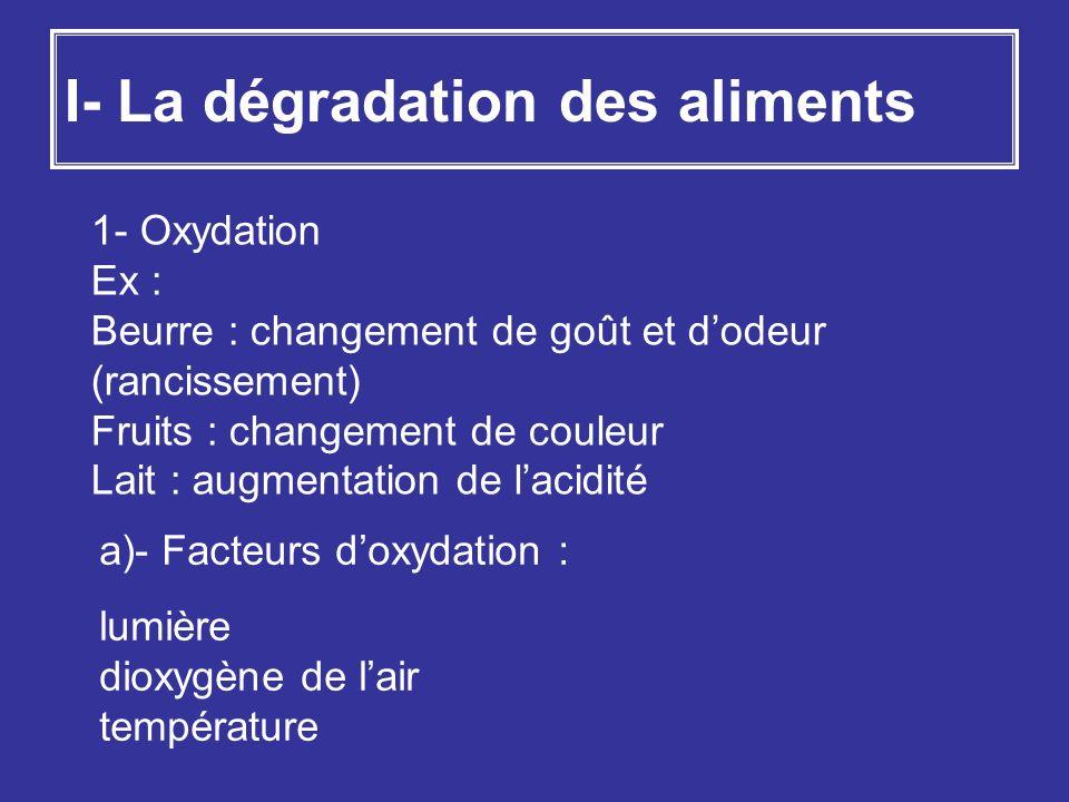 I- La dégradation des aliments 1- Oxydation Ex : Beurre : changement de goût et dodeur (rancissement) Fruits : changement de couleur Lait : augmentati