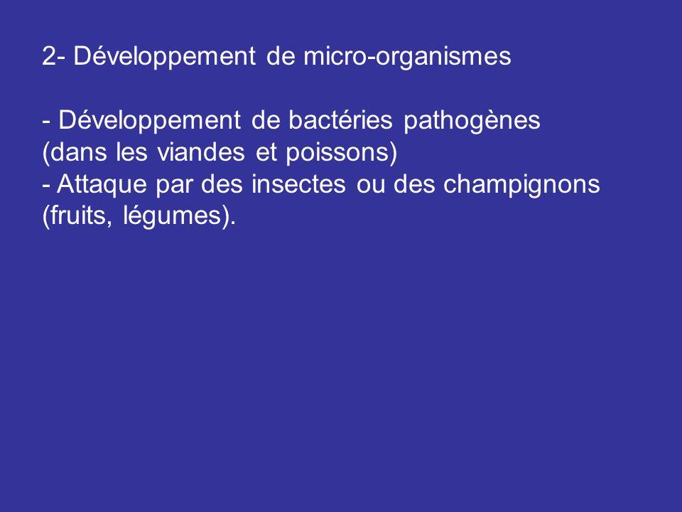 2- Développement de micro-organismes - Développement de bactéries pathogènes (dans les viandes et poissons) - Attaque par des insectes ou des champign