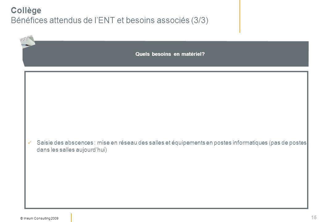 15 © Ineum Consulting 2009 Collège Bénéfices attendus de lENT et besoins associés (3/3) Quels besoins en matériel.