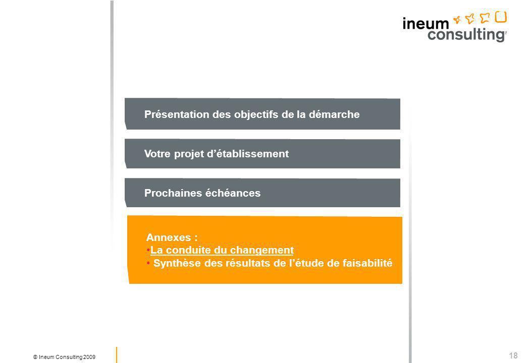 18 © Ineum Consulting 2009 Présentation des objectifs de la démarche Votre projet détablissement Prochaines échéances Annexes : La conduite du changement Synthèse des résultats de létude de faisabilité