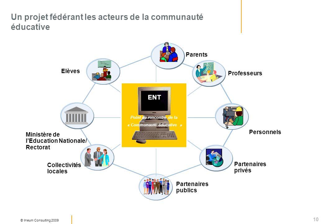 10 © Ineum Consulting 2009 Un projet fédérant les acteurs de la communauté éducative Portail éducatif Point de rencontre de la « Communauté éducative