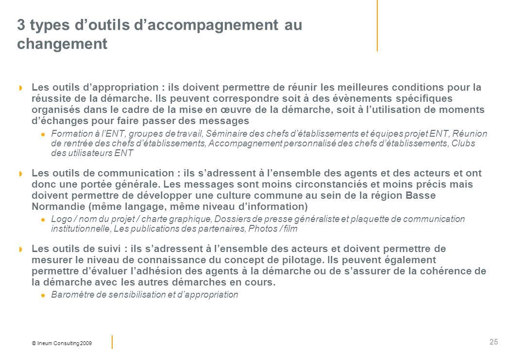 25 © Ineum Consulting 2009 3 types doutils daccompagnement au changement Les outils dappropriation : ils doivent permettre de réunir les meilleures co