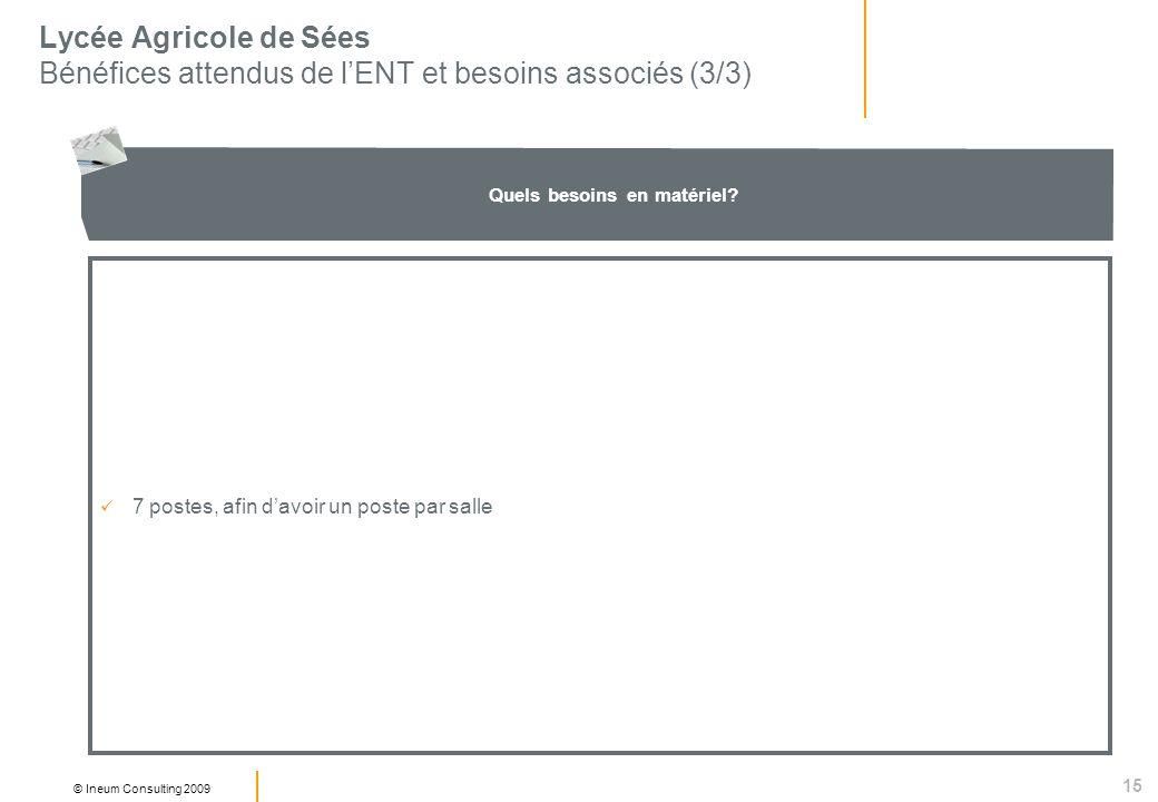 15 © Ineum Consulting 2009 Lycée Agricole de Sées Bénéfices attendus de lENT et besoins associés (3/3) Quels besoins en matériel.