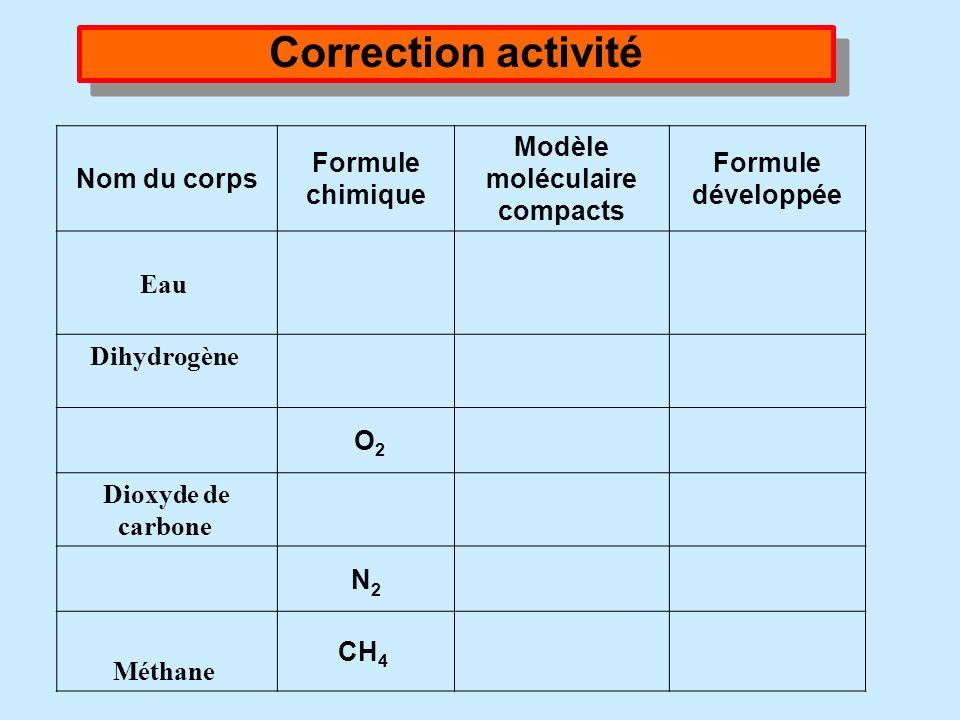 IV. Les masses dans latome. 10/29 II. Représentation dune molécule Conclusion : Le nombre de liaisons que peut former un atome change d'un type datome