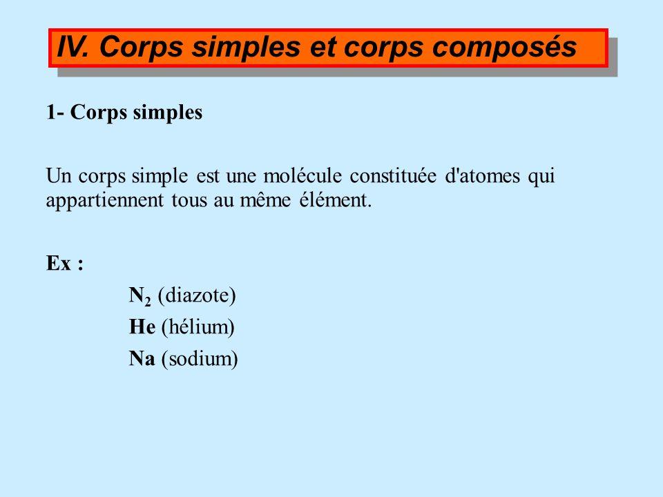 Application Le pentane est un solvant. Sa formule brute est C 5 H 12. En donner tous les isomères possibles.