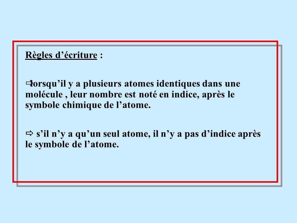 Définition : La formule brute donne le type datomes qui composent la molécule et leur nombre. Ex: la molécule deau Symbole chimique de latome dhydrogè