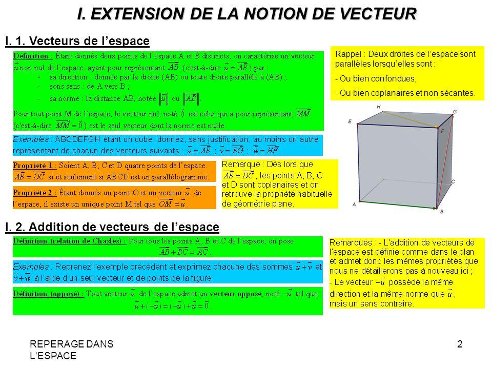 REPERAGE DANS L'ESPACE 2 I. EXTENSION DE LA NOTION DE VECTEUR I. 1. Vecteurs de lespace Rappel : Deux droites de lespace sont parallèles lorsquelles s