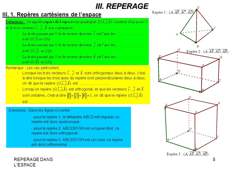 REPERAGE DANS L'ESPACE 5 III. REPERAGE III. 1. Repères cartésiens de lespace Exemples : Dans les figure ci-contre : - pour le repère 1, le tétraèdre A