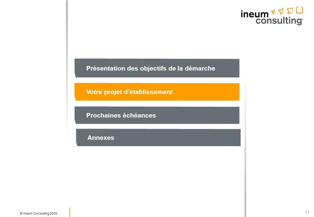 11 © Ineum Consulting 2009 Présentation des objectifs de la démarche Votre projet détablissement Prochaines échéances Annexes