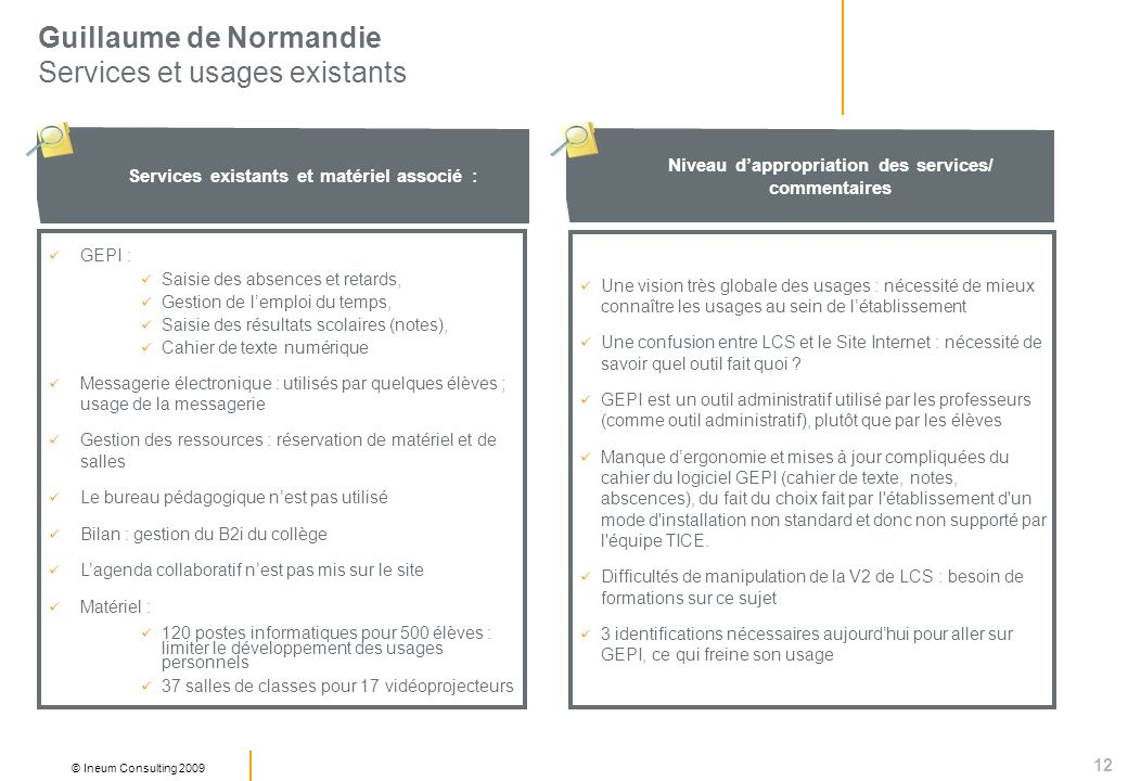 12 © Ineum Consulting 2009 Guillaume de Normandie Services et usages existants Niveau dappropriation des services/ commentaires Services existants et