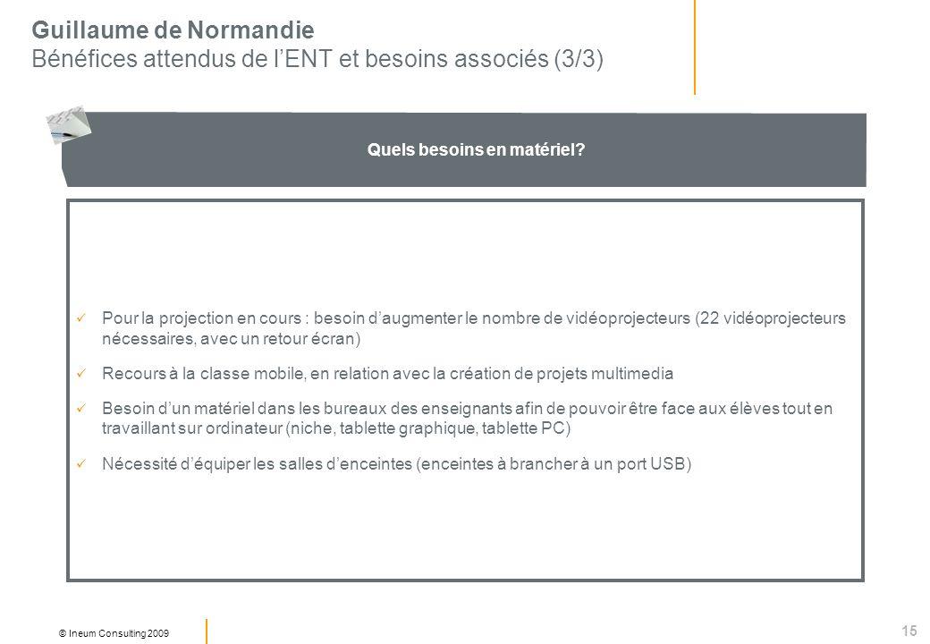 15 © Ineum Consulting 2009 Guillaume de Normandie Bénéfices attendus de lENT et besoins associés (3/3) Quels besoins en matériel.