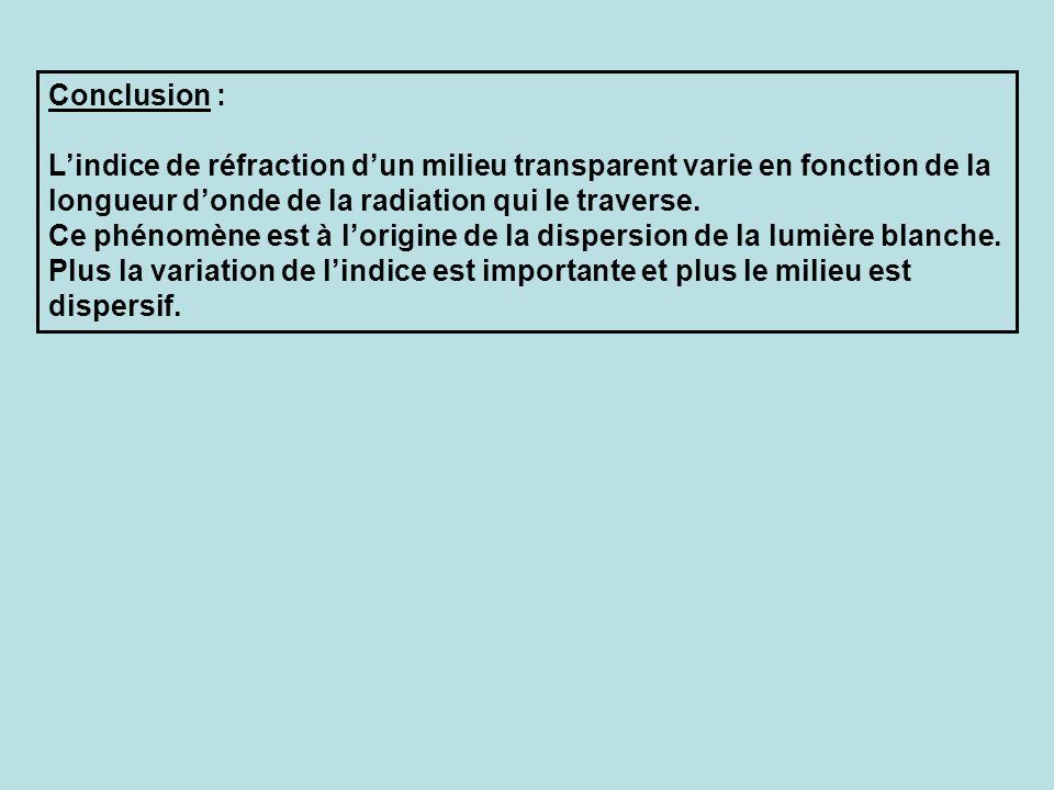 Conclusion : Lindice de réfraction dun milieu transparent varie en fonction de la longueur donde de la radiation qui le traverse. Ce phénomène est à l