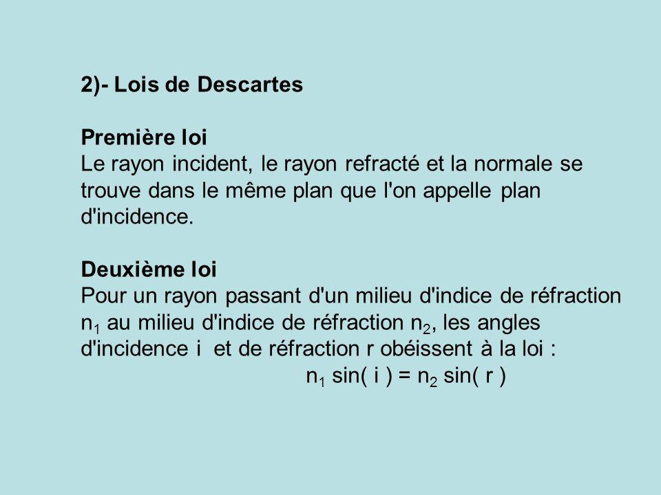 2)- Lois de Descartes Première loi Le rayon incident, le rayon refracté et la normale se trouve dans le même plan que l'on appelle plan d'incidence. D