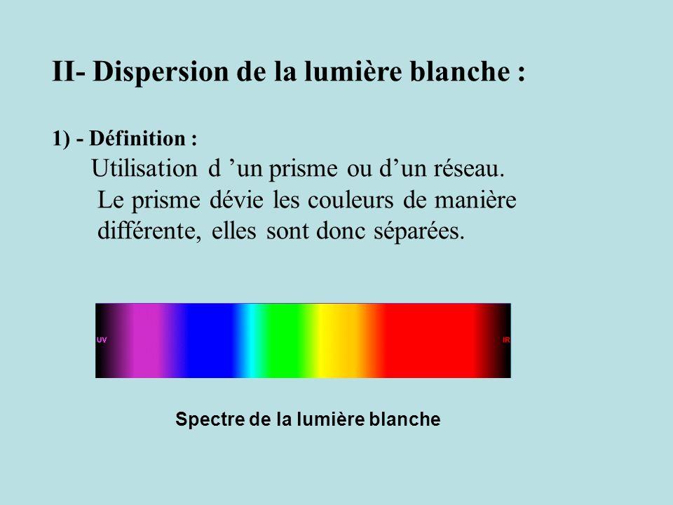 II- Dispersion de la lumière blanche : 1) - Définition : Utilisation d un prisme ou dun réseau. Le prisme dévie les couleurs de manière différente, el