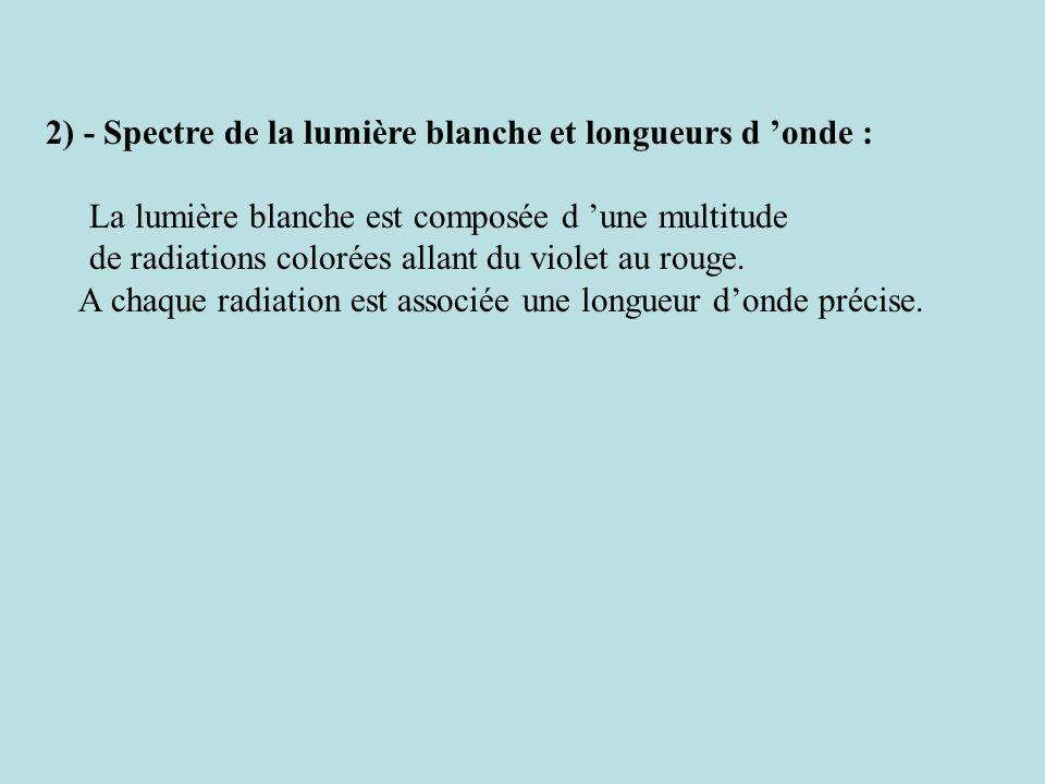 2) - Spectre de la lumière blanche et longueurs d onde : La lumière blanche est composée d une multitude de radiations colorées allant du violet au ro