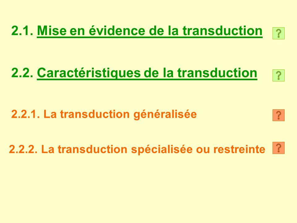 2.1. Mise en évidence de la transduction 2.2. Caractéristiques de la transduction 2.2.1. La transduction généralisée 2.2.2. La transduction spécialisé