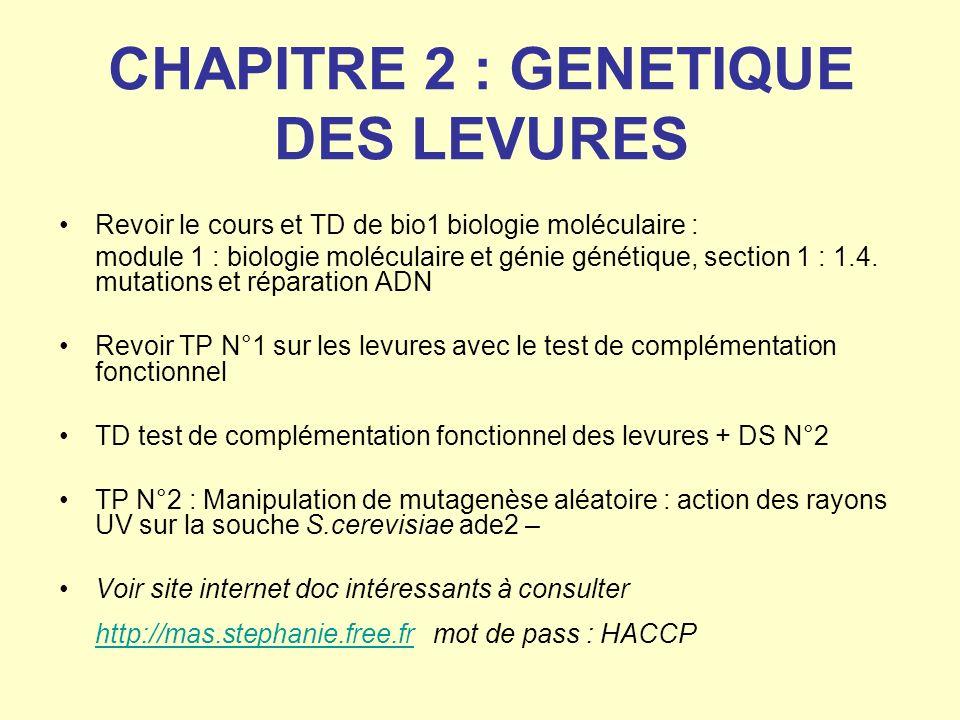 CHAPITRE 2 : GENETIQUE DES LEVURES Revoir le cours et TD de bio1 biologie moléculaire : module 1 : biologie moléculaire et génie génétique, section 1