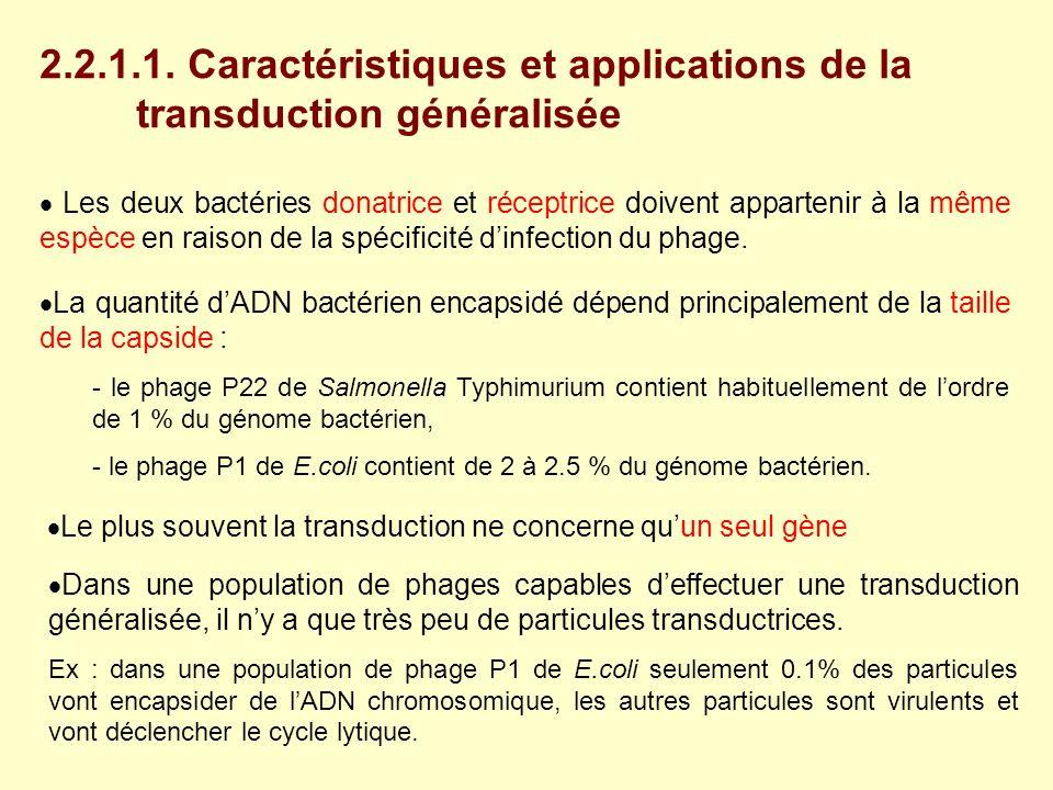Les deux bactéries donatrice et réceptrice doivent appartenir à la même espèce en raison de la spécificité dinfection du phage. La quantité dADN bacté