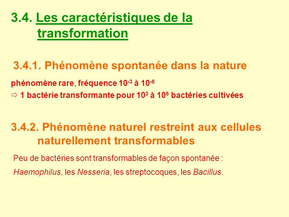 3.4. Les caractéristiques de la transformation 3.4.1. Phénomène spontanée dans la nature 3.4.2. Phénomène naturel restreint aux cellules naturellement