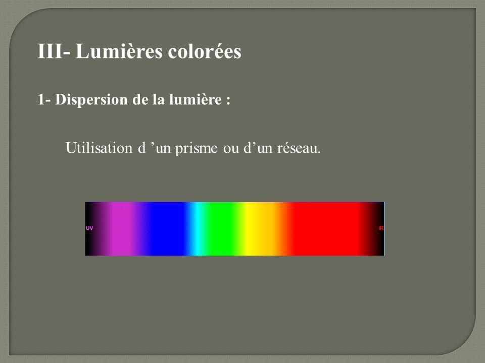 III- Lumières colorées 1- Dispersion de la lumière : Utilisation d un prisme ou dun réseau.