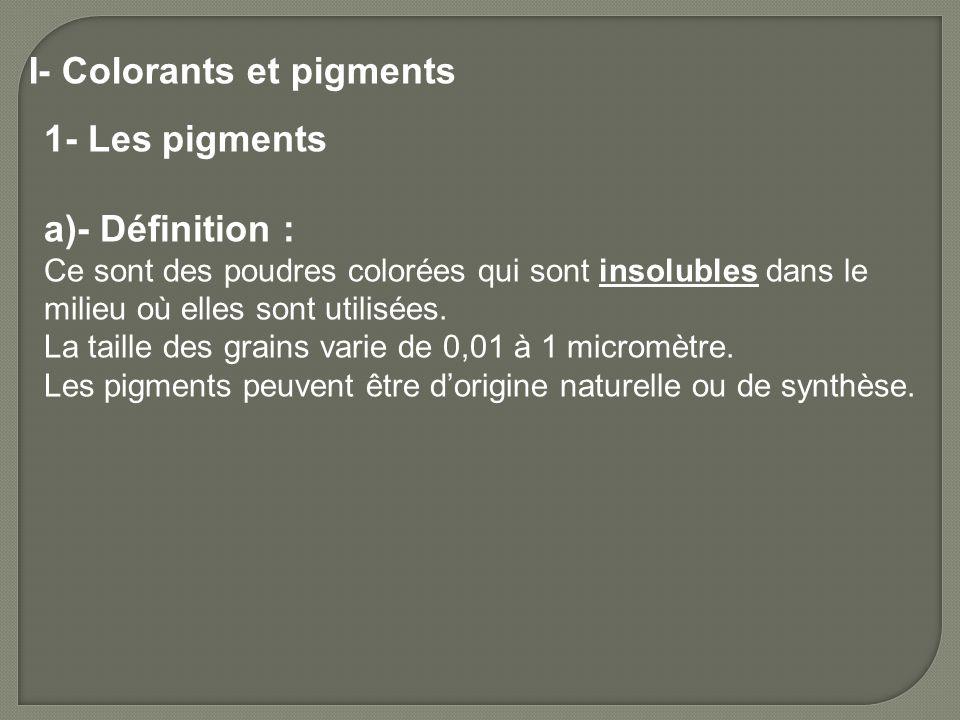 I- Colorants et pigments 1- Les pigments a)- Définition : Ce sont des poudres colorées qui sont insolubles dans le milieu où elles sont utilisées. La