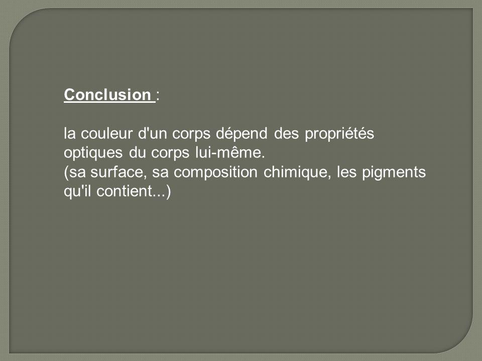 Conclusion : la couleur d'un corps dépend des propriétés optiques du corps lui-même. (sa surface, sa composition chimique, les pigments qu'il contient