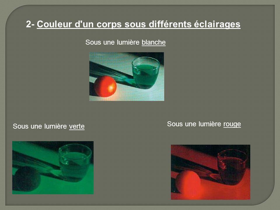 2- Couleur d'un corps sous différents éclairages Sous une lumière blanche Sous une lumière verte Sous une lumière rouge