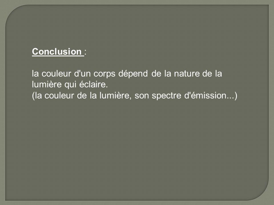 Conclusion : la couleur d'un corps dépend de la nature de la lumière qui éclaire. (la couleur de la lumière, son spectre d'émission...)