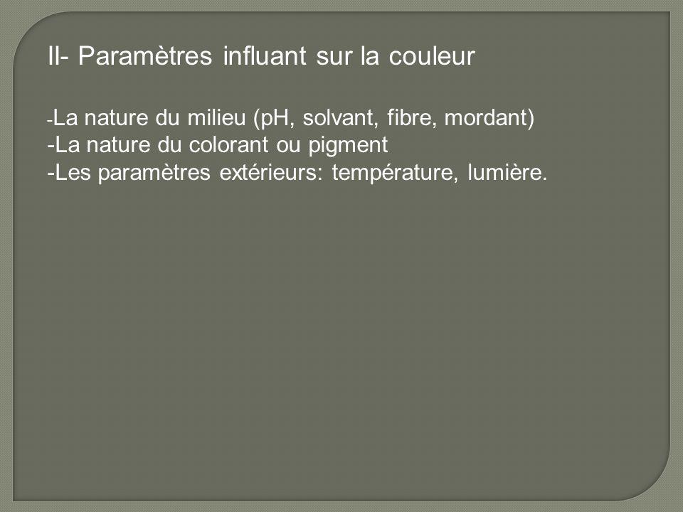 II- Paramètres influant sur la couleur - La nature du milieu (pH, solvant, fibre, mordant) -La nature du colorant ou pigment -Les paramètres extérieurs: température, lumière.