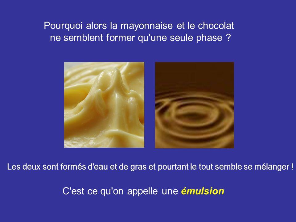 Pourquoi alors la mayonnaise et le chocolat ne semblent former qu'une seule phase ? Les deux sont formés d'eau et de gras et pourtant le tout semble s