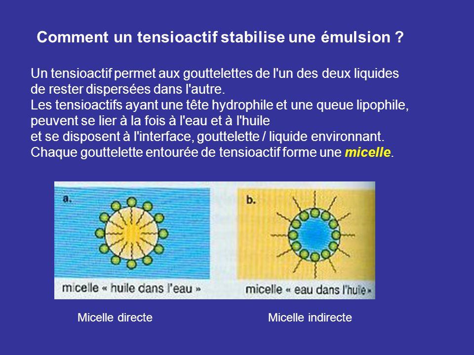 Comment un tensioactif stabilise une émulsion ? Un tensioactif permet aux gouttelettes de l'un des deux liquides de rester dispersées dans l'autre. Le