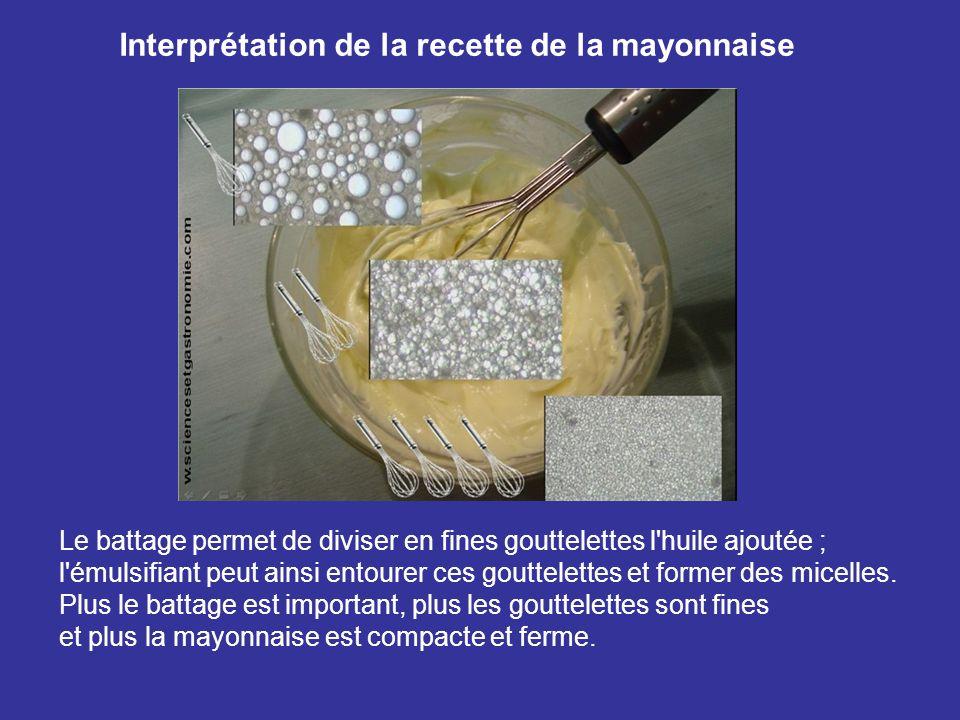 Interprétation de la recette de la mayonnaise Le battage permet de diviser en fines gouttelettes l'huile ajoutée ; l'émulsifiant peut ainsi entourer c