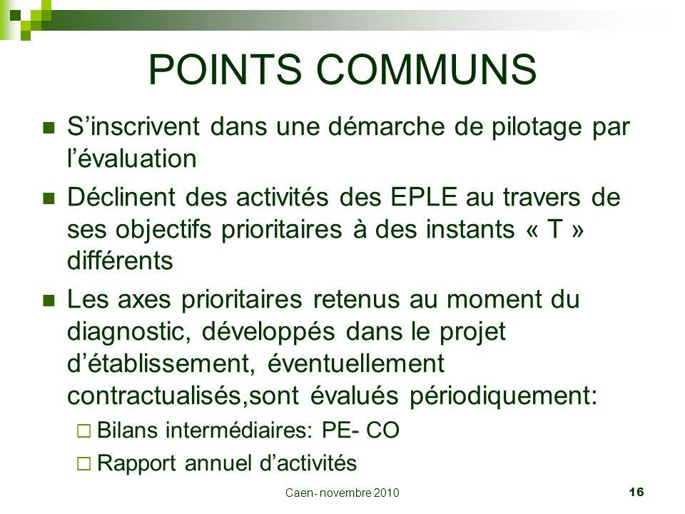Caen- novembre 2010 16 POINTS COMMUNS Sinscrivent dans une démarche de pilotage par lévaluation Déclinent des activités des EPLE au travers de ses obj