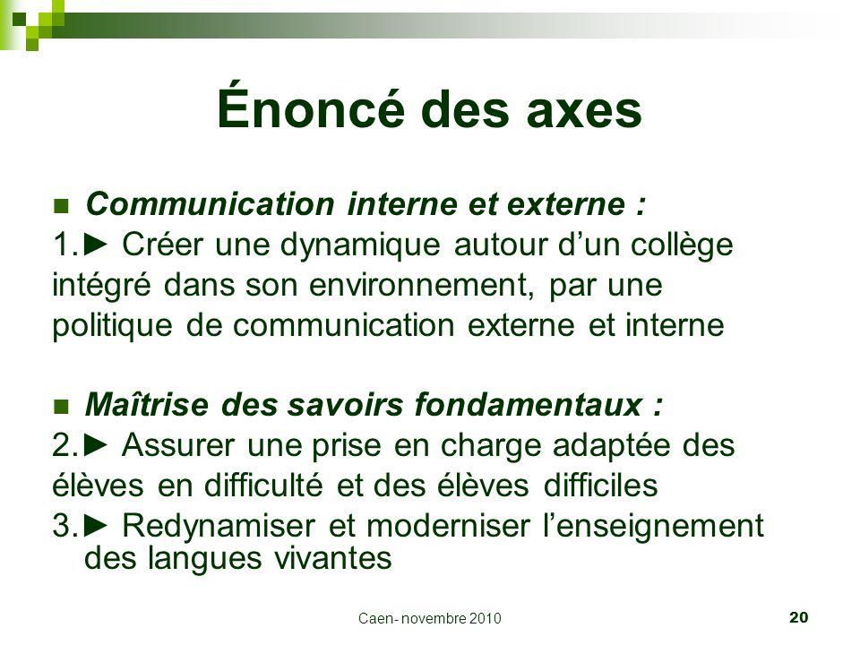 Caen- novembre 2010 20 Énoncé des axes Communication interne et externe : 1. Créer une dynamique autour dun collège intégré dans son environnement, pa