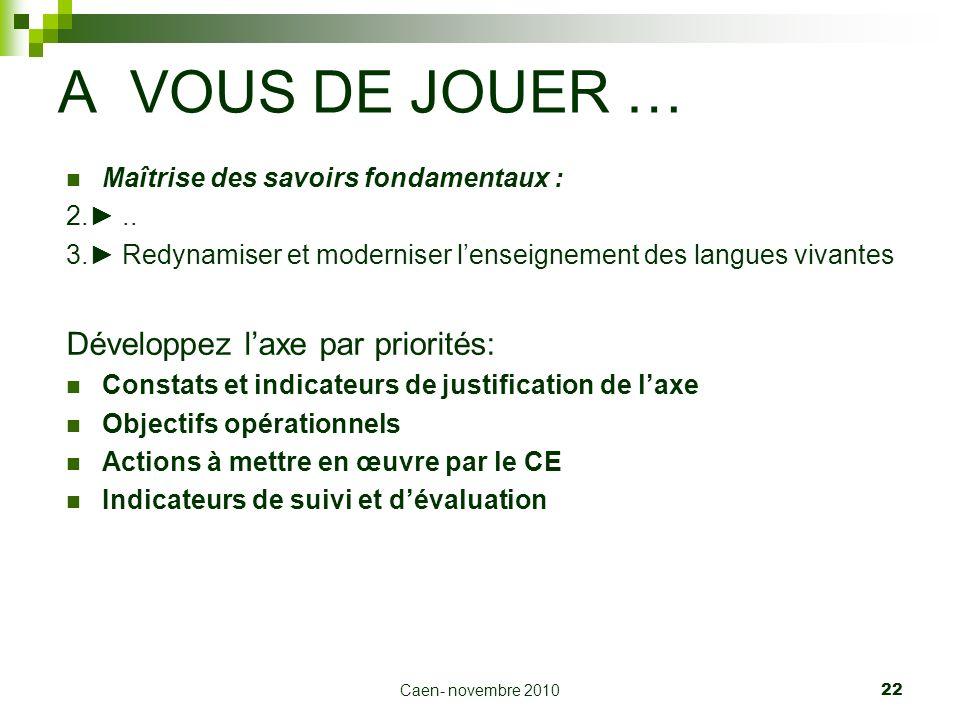 Caen- novembre 2010 22 A VOUS DE JOUER … Maîtrise des savoirs fondamentaux : 2... 3. Redynamiser et moderniser lenseignement des langues vivantes Déve