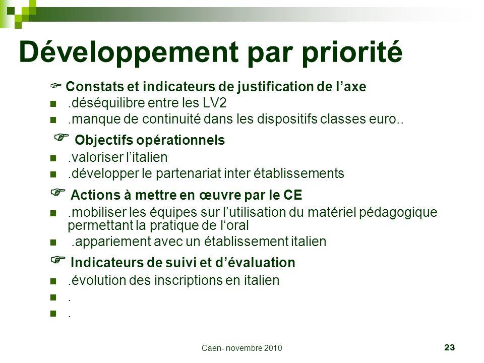 Caen- novembre 2010 23 Développement par priorité Constats et indicateurs de justification de laxe.déséquilibre entre les LV2.manque de continuité dan