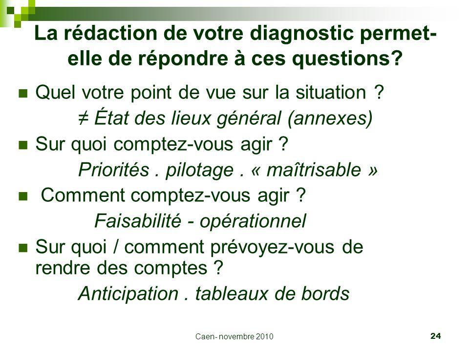 Caen- novembre 2010 24 La rédaction de votre diagnostic permet- elle de répondre à ces questions? Quel votre point de vue sur la situation ? État des